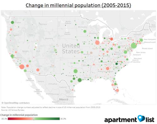 change_in_millennial_population_map_xz1xpv