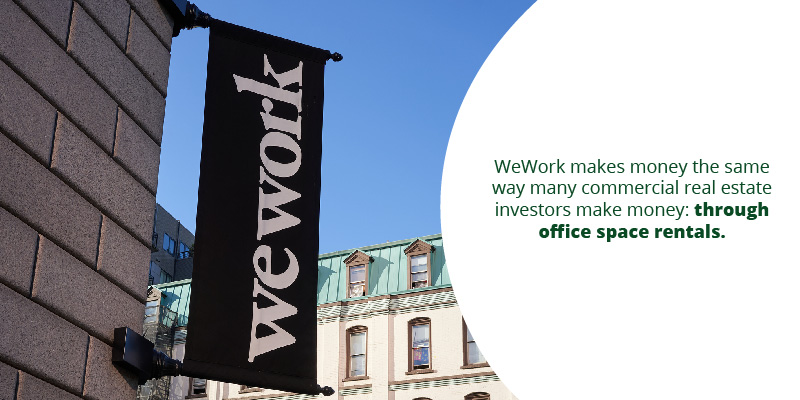 How WeWork Operates