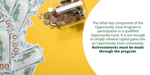 Qualified Opportunity Fund Reinvestment