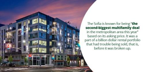 The Sofia Apartment Complex