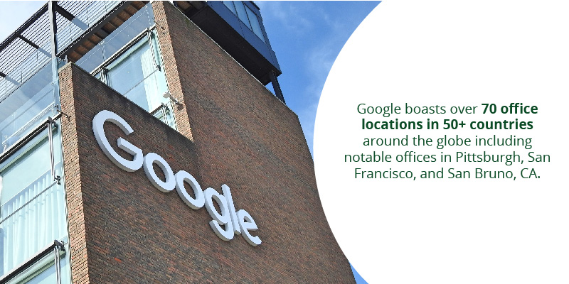 Google's Impact on Commercial Real Estate