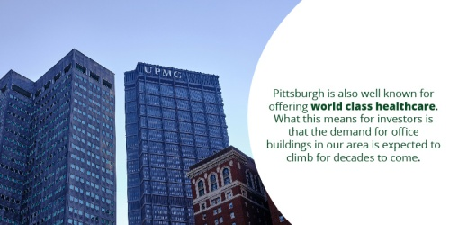 Pittsburgh's Medical Industry and Aging Population = Strong Medical Office CRE Market