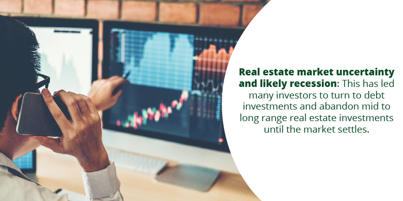 Real estate market uncertainty and likely recession.
