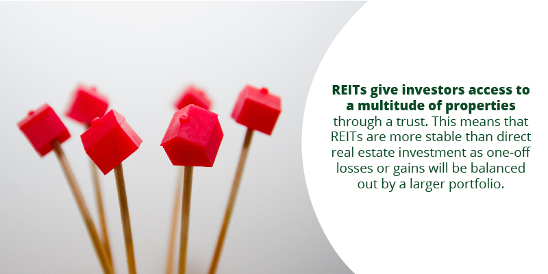 REITs vs. Traditional Commercial Real Estate Investment