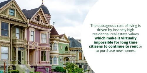 San Francisco is Experiencing High Office Vacancies