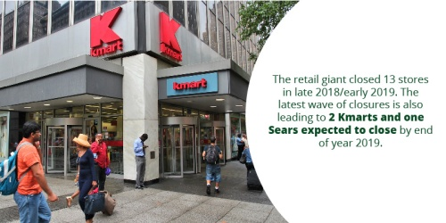 Sears and Kmart Closures in Western Pennsylvania