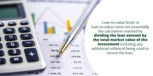 Supervisory Loan-to-Value Limits
