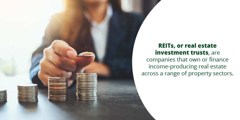 What are Real Estate Investment Trusts (REITs)