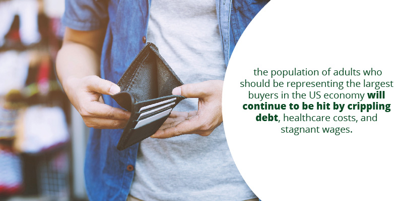Young adults will continue to struggle financially